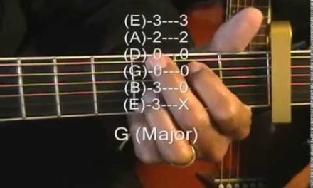 Guitar Chord Form Tutorial #158 John Legend Style Fingerstyle Chords Lesson