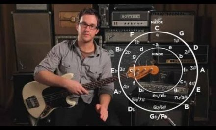 What Is the Circle of Fifths Diagram? | Bass Guitar