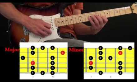 Jimmy Page Guitar Lesson: I Can't Quit You Baby- Major and Minor Pentatonic Blending