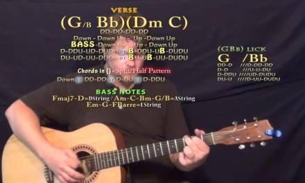 Here (Alessia Cara) Guitar Lesson Chord Chart