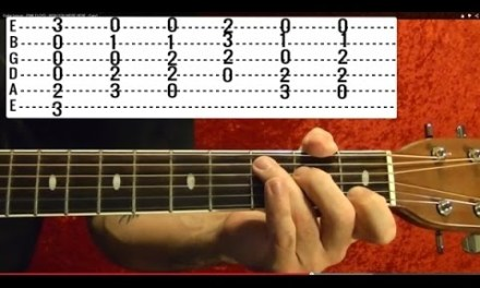 THE WEIGHT – The Band – Guitar Lesson