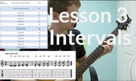 Intervals Guitar Lesson – Techniques to Improve Your Listening Skills