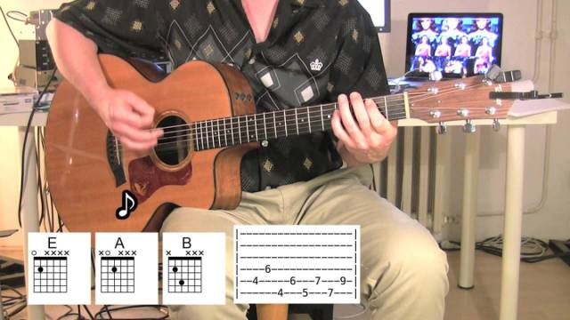 Teenage Dirtbag – Acoustic Guitar – chords – Wheatus   The Glog