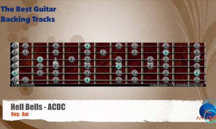 Hells Bells – AC/DC Guitar Backing Track with scale chart