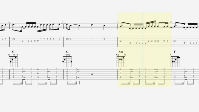 Guitar Tab Chords Despacito Acoustic Capo 2 The Glog