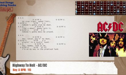 Highway To Hell – AC/DC Guitar Backing Track with chords and lyrics