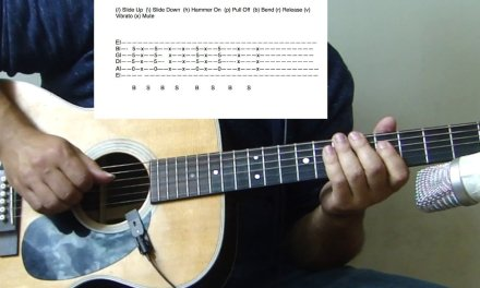 R&B Guitar Lesson – Watch This If You Want To Learn Percussive R&B