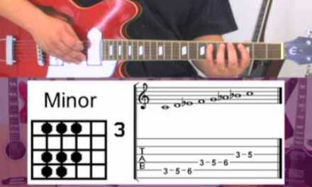 How To Play The C Minor Scale on Guitar by Mark John Sternal