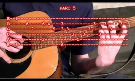 Silent Night Guitar Tab Lesson – Finger Picking Version