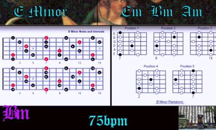 Smashing Pumpkins Style Backing Track in Em How to Improvise Perfect Solos Over Chord Changes 75bpm