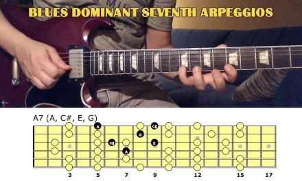 Blues Dominant Seventh Arpeggios GUITAR LESSON with TAB