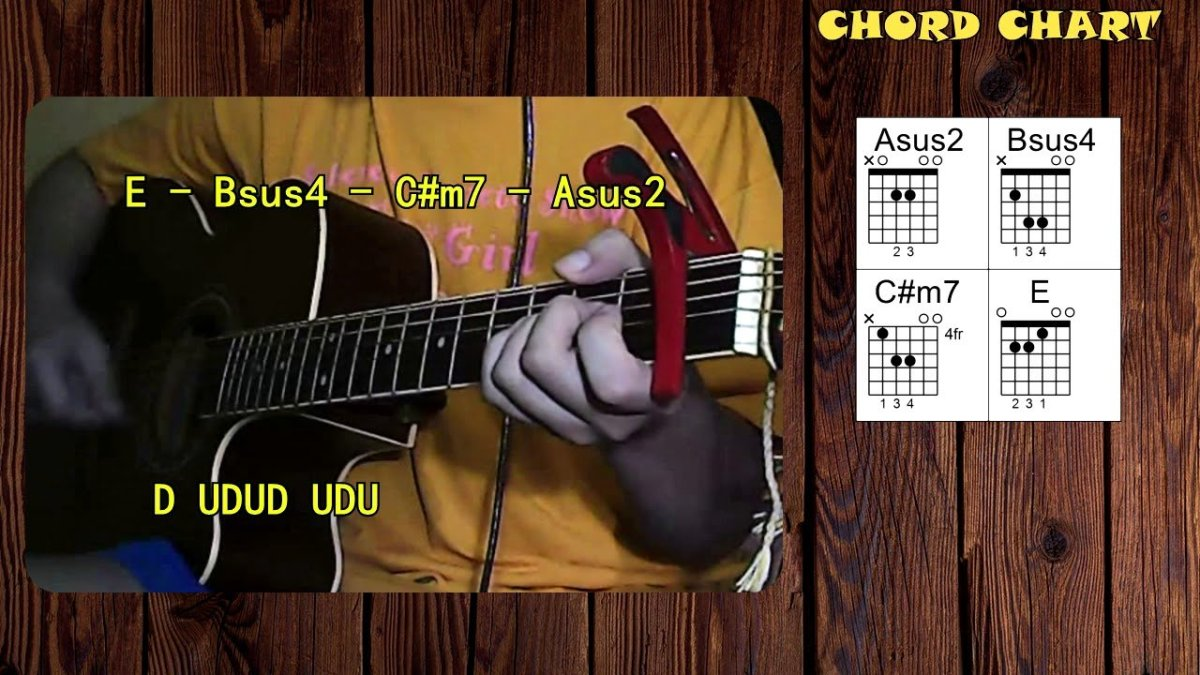 Your Guardian Angel By The Red Jumpsuit Apparatus Guitar Chords