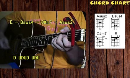 Your Guardian Angel by The Red Jumpsuit Apparatus – Guitar Chords – Standard Tuning