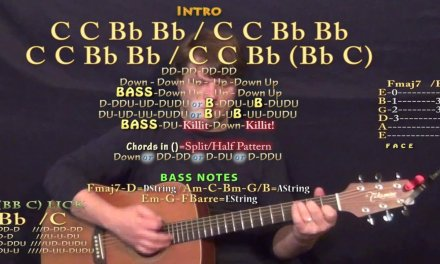 """You're Welcome (Dwayne Johnson – From """"Moana"""") Guitar Lesson Chord Chart"""
