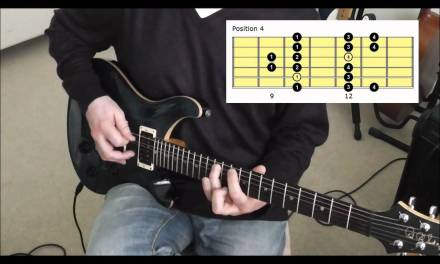 The Mixolydian Mode In 5 Positions On Guitar