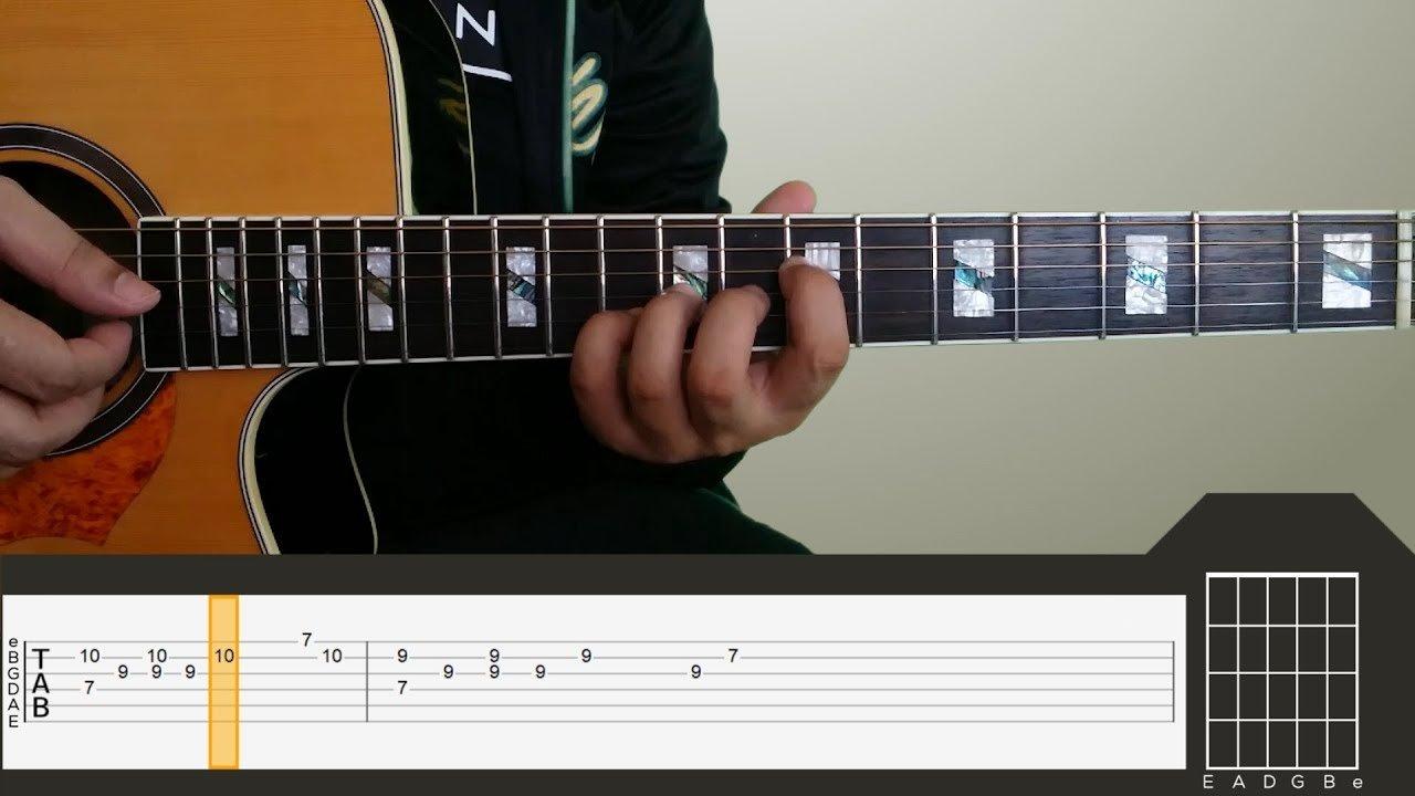 Moira Dela Torre Sundo Intro Chords Strumming Guitar Tutorial