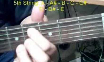 Stain's guitar lesson #2: Barre Chords — PART I