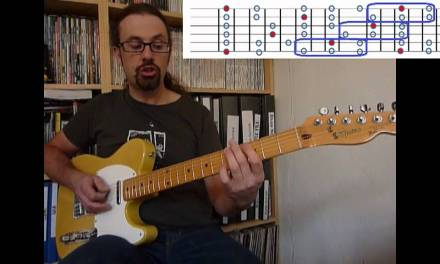 Guitar Lessons – Minor Pentatonic 2 How to Join up the 5 shapes