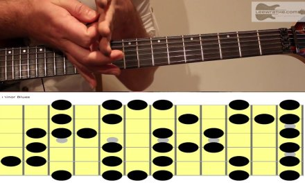 Learn The Blues Scale  | Guitar Lesson | Lee Wrathe