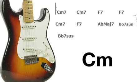 JazzFunk Jam Guitar Backing Track in Cm