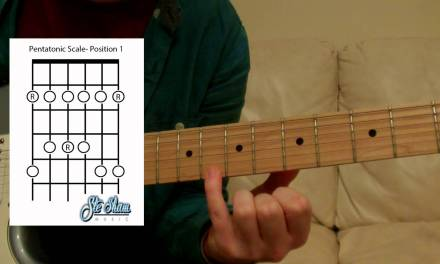 Minor Pentatonic Scale Position 1 (Lead Guitar Lesson)