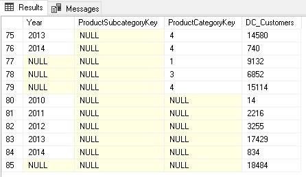 PowerBI & Big Data – Using pre-calculated Aggregations of Semi- and Non-Additive Measures