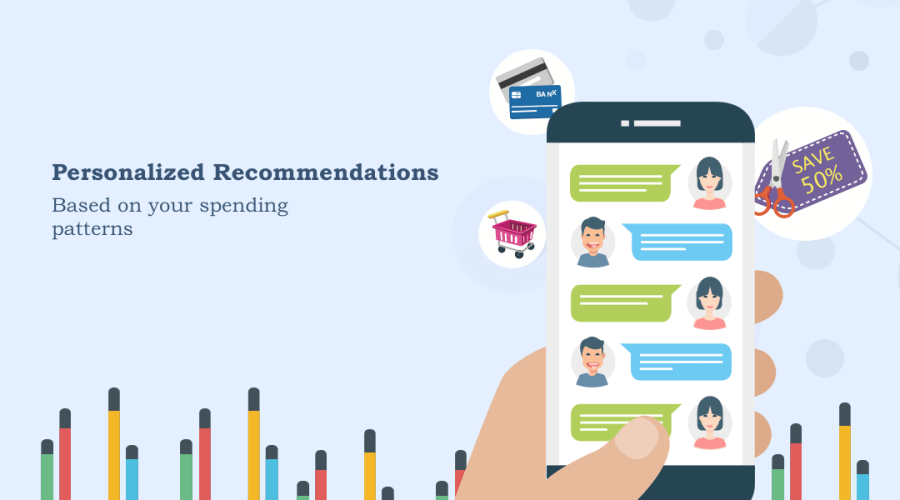 Personalised recommendations based on spending patterns