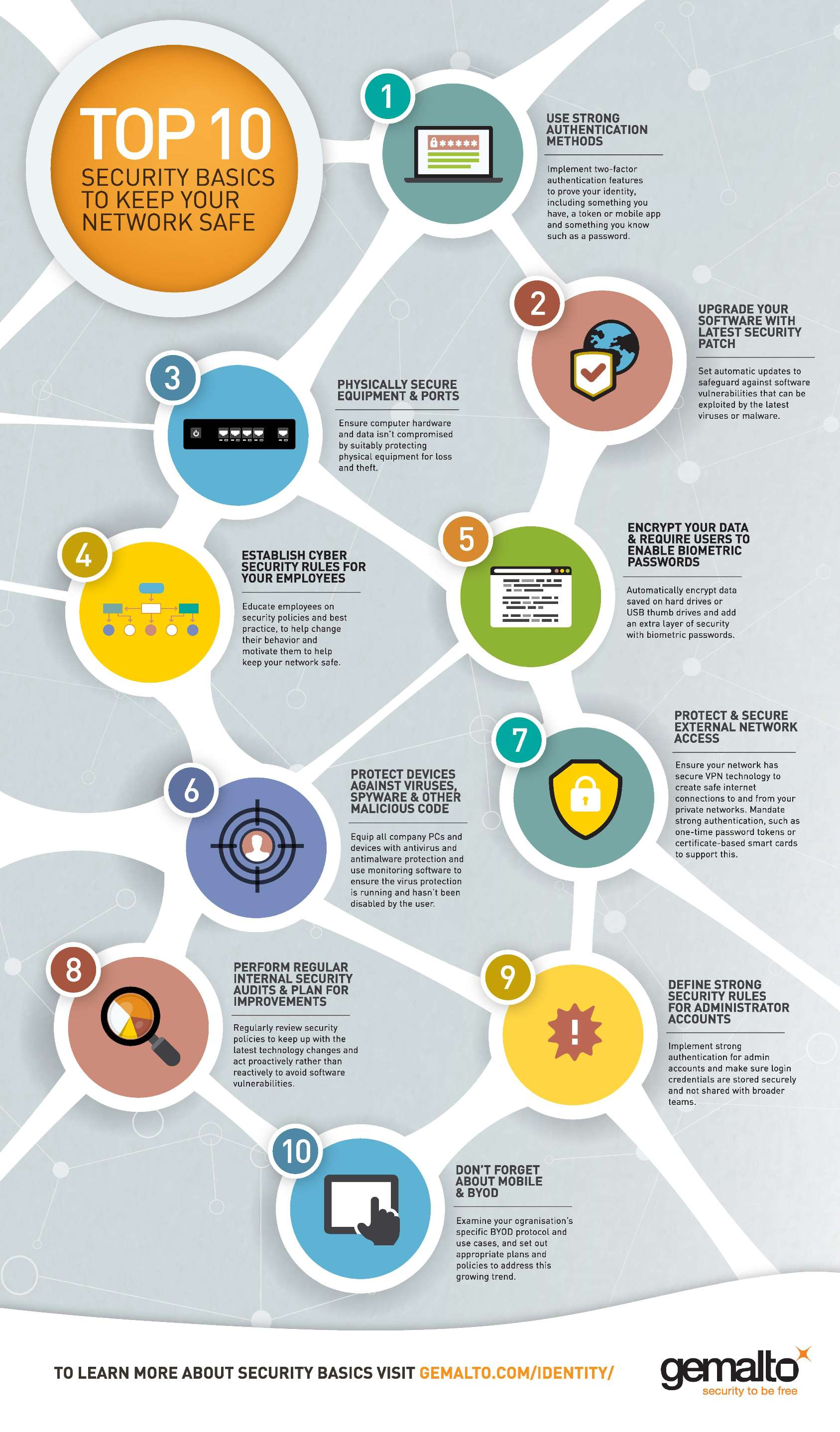 Top 10 Tips To Achieving Network Security