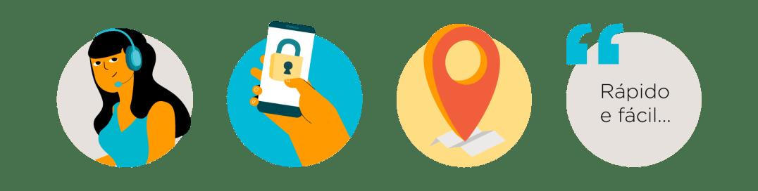 Imagem de uma atendente de telemarketing, mão com celular representando segurança, símbolo de localização do maps, todos representando o empréstimo rápido e fácil