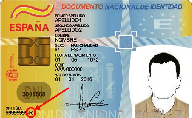 NI- Número-Identificación-Fiscal