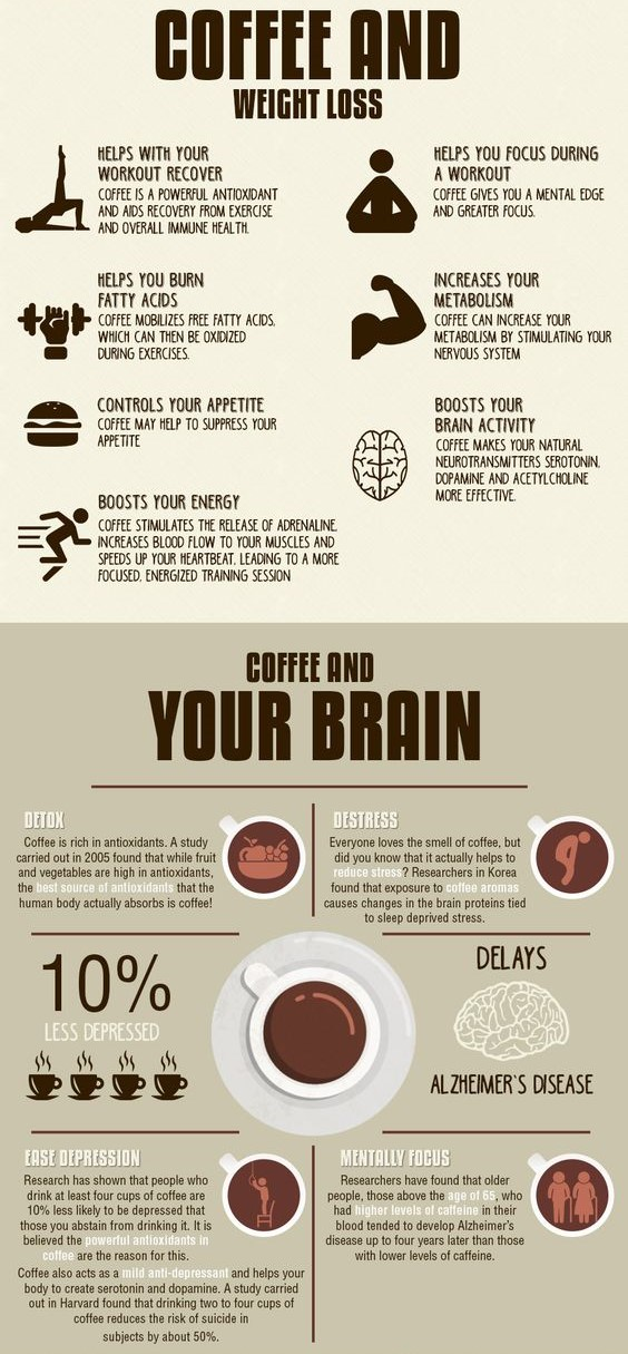 coffee boost exercise