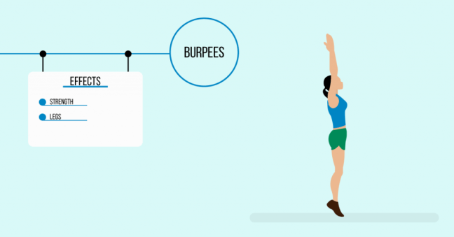 burpees: exercises for weight loss