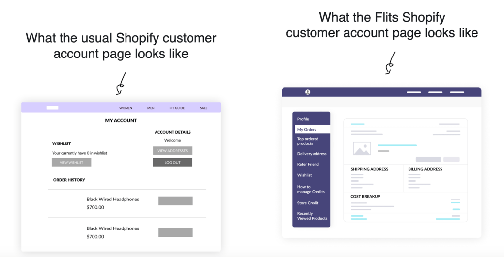 default shopify customer account page vs flits