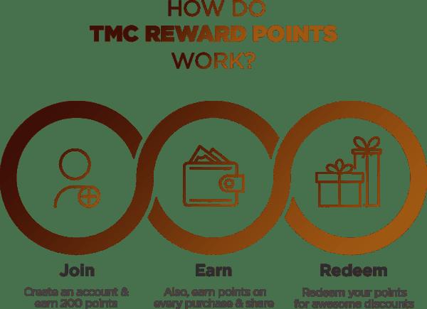 customer loyalty program shopify plus