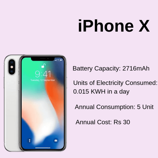 iPhone X electricity bill for charging