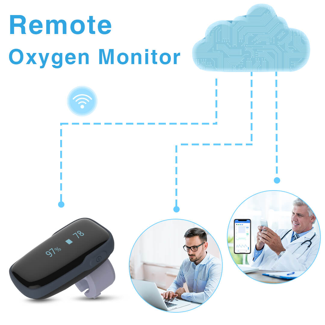 Oxylink remote health management of COVID 19
