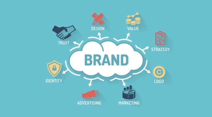 employee retention e branding