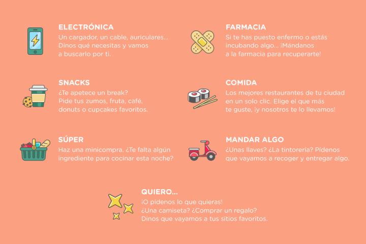 Nuevas-Categorias-Glovo-App
