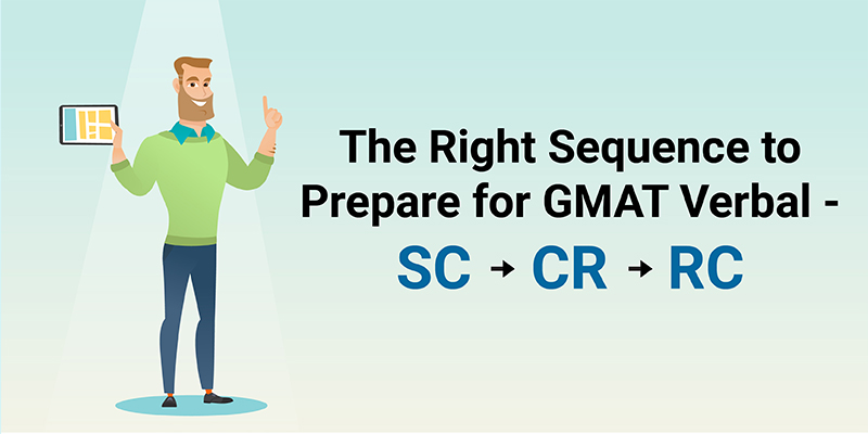 How to prepare for Verbal in GMAT