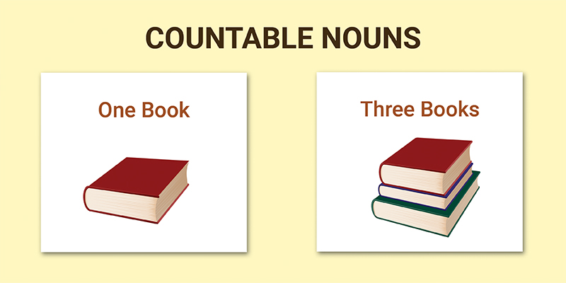 A simple example of countable nouns.