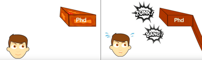 PhD Life Hacks - How Academic Transcription By GMR Can Help