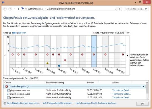 Zuverlässigkeit von Windowssystemen bewerten 1