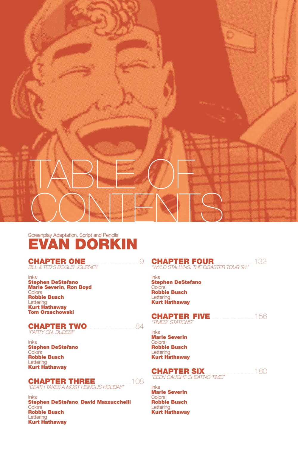 BillTed_Archive_SC_PRESS_6-1 ComicList Previews: BILL AND TED'S EXCELLENT COMIC BOOK ARCHIVE TP