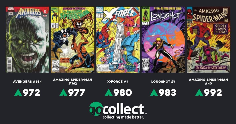 011421A_Facebook Hottest Comics 1/14: Five Biggest Movers