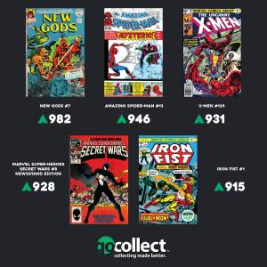 HC-Blog-1-300x300 Hottest Comics This Week: DC Keys and the Snyder Effect