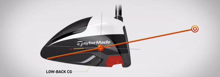 TaylorMade M2 Driver features a Low-Back Center of Gravity