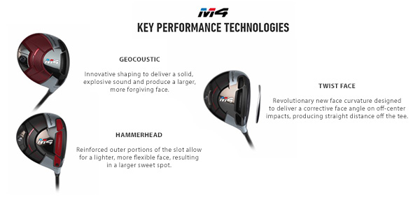M4 Features, image: taylormadegolf.com