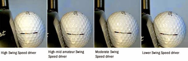 Golf Ball Compression, image: denvergolfballs