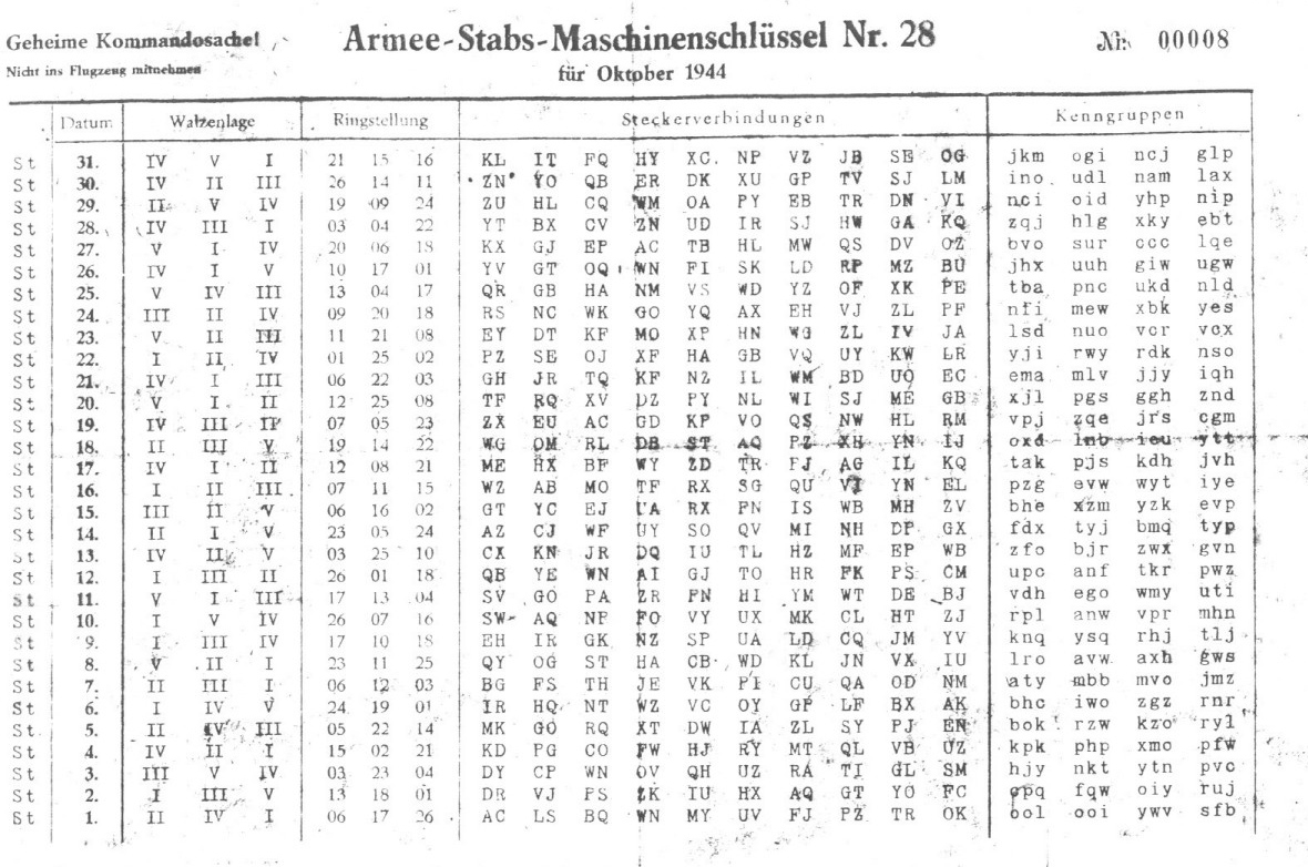 Enigma Emulator In Go Gopheracademy