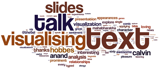 visualing-text-tweets-wordcloud